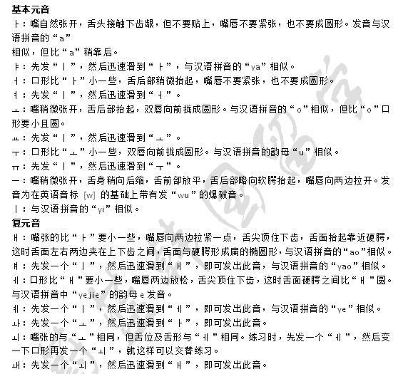 韩文歌曲数字简谱